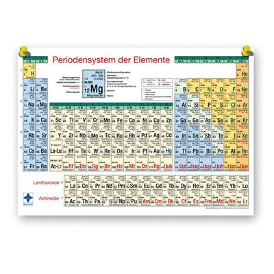 Periodensystem der Elemente DIN A0, Poster